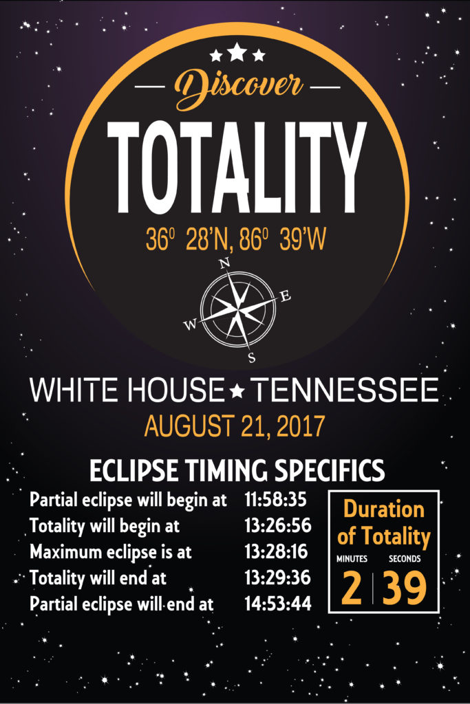 Discover Totality - Eclipse 2017 @ White House | Tennessee | United States